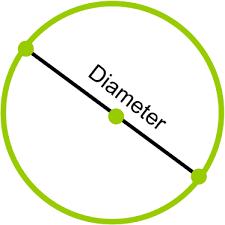 Dijametru