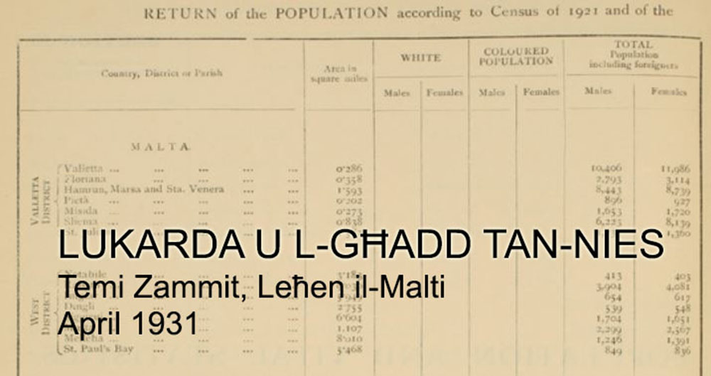 Lukarda u l-għadd tan-nies
