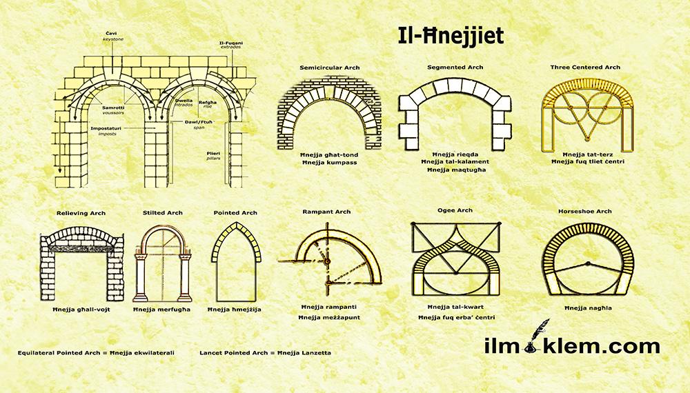 Il-Ħnejjiet