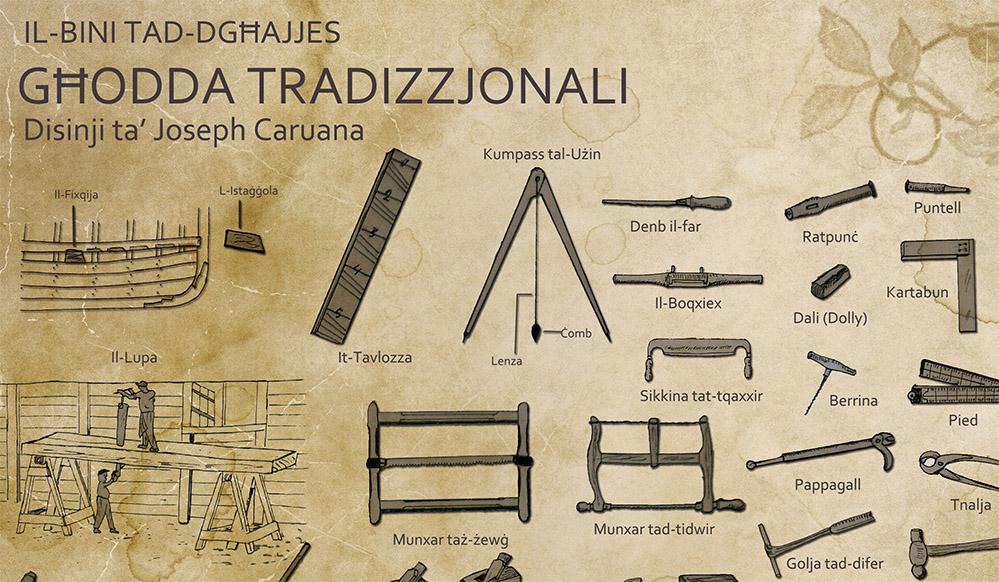 Għodda tradizzjonali wżati fil-bini tad-dgħajjes